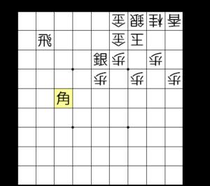 【図1-5 ▲7五角と打つ場合】