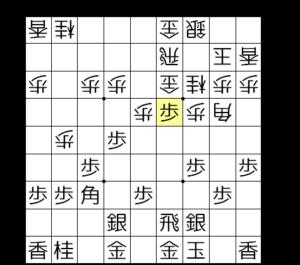 【図5-5 4筋を集中的に攻める】