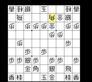 【図3-4 角を引いたタイミングを狙う】