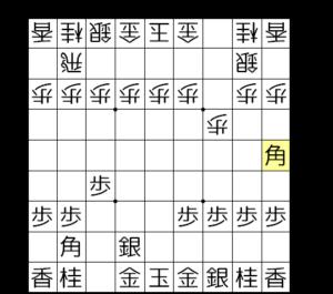 【図3-1 角を打って王手する】