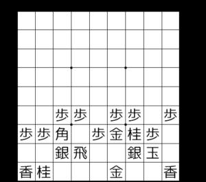 【図3-1 高美濃囲い】