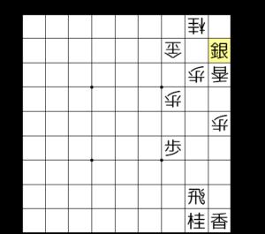 【図2-3 次に▲2一銀成と▲2三銀成がある】