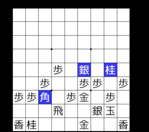 【図2-6 右側を攻める形】