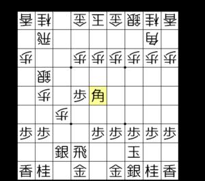 【図3-2 角を逃がしながら活用していく】