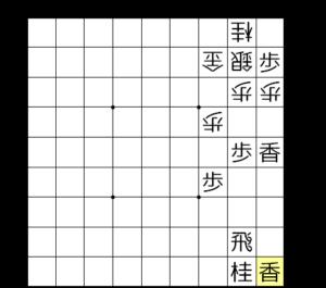 【図3-4 香車の2段ロケット】