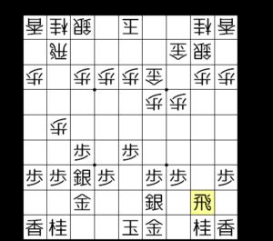 【図3-6 角交換が成功】