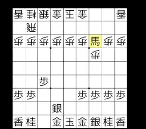 【図3-3 角と銀桂香の交換】