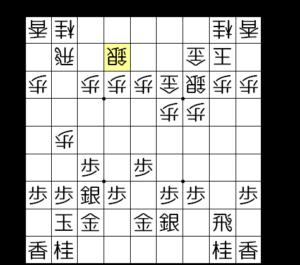 【図3-9 お互い矢倉を目指す】
