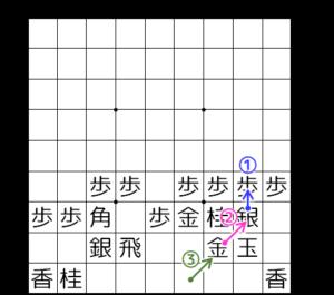 【図3-2' 銀冠の組み方】