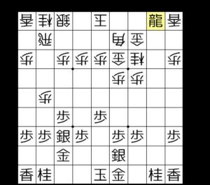 【図3-8 龍を作って優勢】