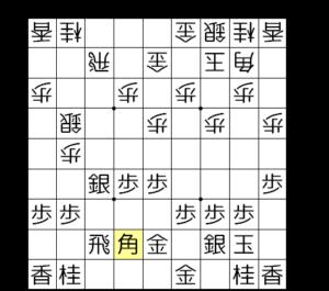 【図3-3 角を右側に引く】