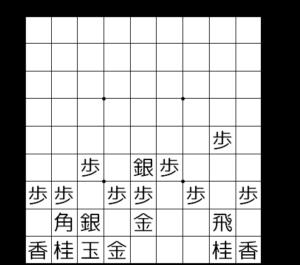 【図1-1 居飛車の例、居角左美濃】