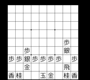 【図2-1 角換わり棒銀】
