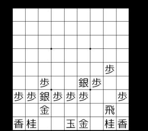 【図2-2 角換わり早繰り銀】