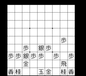 【図2-3 角換わり腰掛け銀】