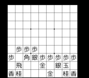 【図1-2 振り飛車の例、向かい飛車】
