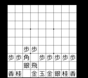 【図1-1 四間飛車の基本】