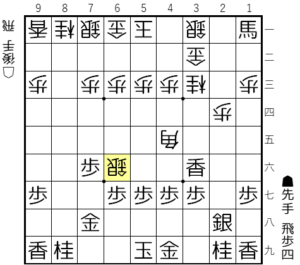 【図4-1 △6六銀からの攻め】