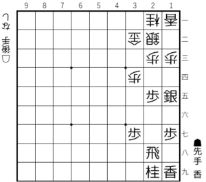 【図3-1 今度は後手の利きの数が多い】