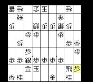 【図3-1 ▲1八歩で受ける】