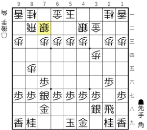 【図1-1 角換わりの基本図】