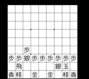 【図2-4 振り飛車での1段金の駒組み】