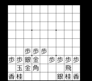【図6-2 矢倉囲い】