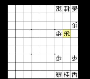 【図1-2 飛車先の歩を突いて交換する】