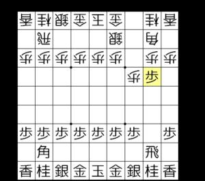 【図2-2 歩をぶつける】