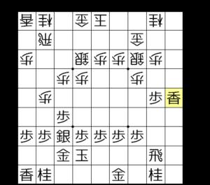 【図2-2 銀香交換で攻める】