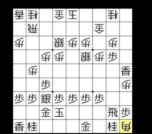 【図3-2 飛車いじめ】