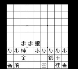 【図2-6 振り飛車での1段飛車の駒組み】