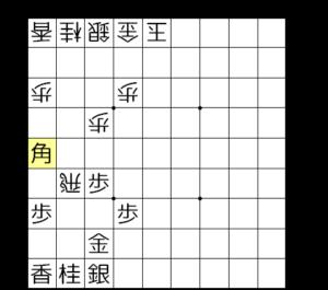 【図3-2 王手飛車が決まる】