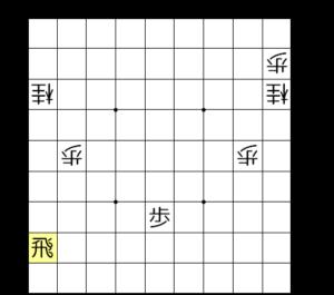 【図2-2 左の桂馬を狙うのが正解】