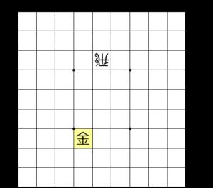 【図1-2 かわして受ける】