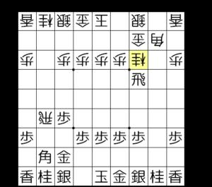 【図2-3 △3三桂戦法】