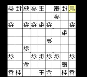 【図2-3 銀香交換の形】