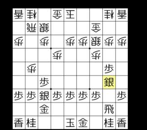 【図1-2 角換わり棒銀の構えに】