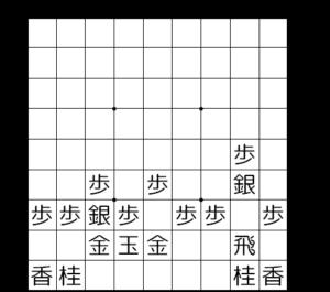 【図2-1 5筋の歩を突くな】