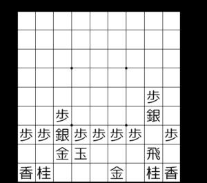 【図2-3 居飛車での1段金の駒組み】