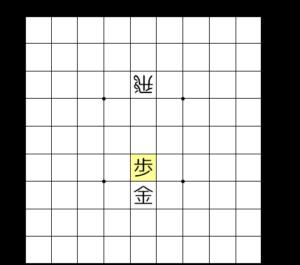 【図1-3 合駒して受ける】