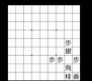【図1-3 棒銀】