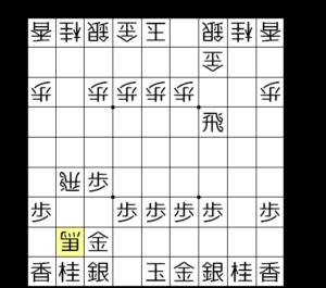 【図2-3 角交換する形】