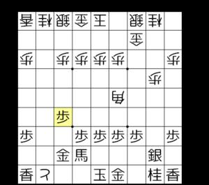【図3-6 歩切れを見て▲3六香を狙う】
