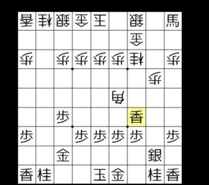 【図2-4 ▲3六香が定跡の一手】