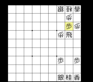 【図1-3 △同歩なら▲同飛、放置されたら▲2二歩成】