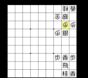 【図3-3 数の攻めか成功する形】