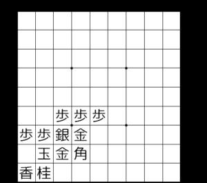 【図3-4 矢倉囲い】