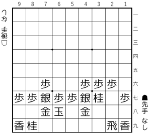 【図2-5 居飛車での1段飛車の駒組み】