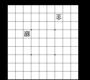 【図2-3 持ち駒をどこに打つ?】